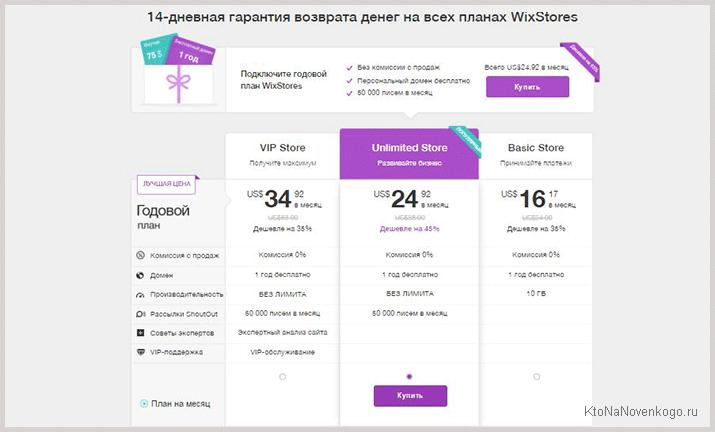 Wix вход на сайт