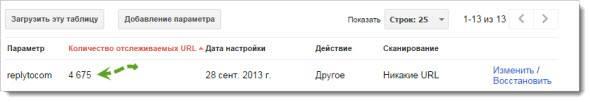 Гугл webmaster