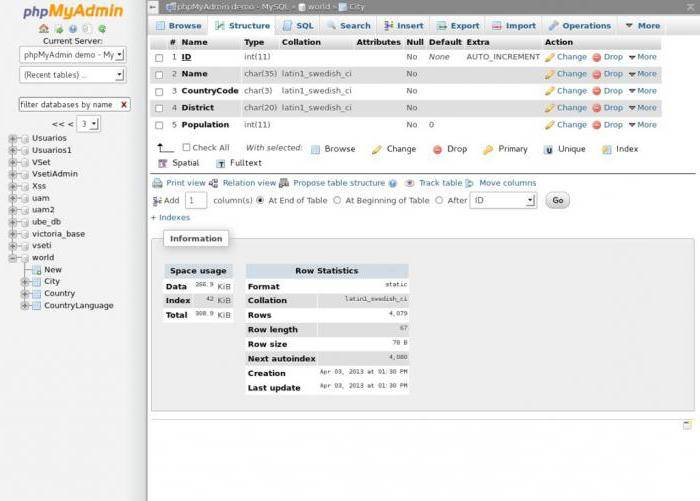 Http localhost tools phpmyadmin index php