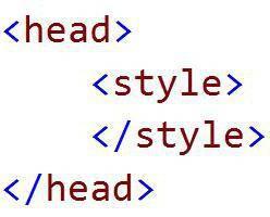 Теги для сайта html