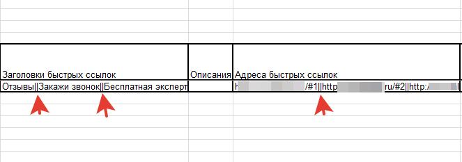 Яндекс директ быстрые ссылки