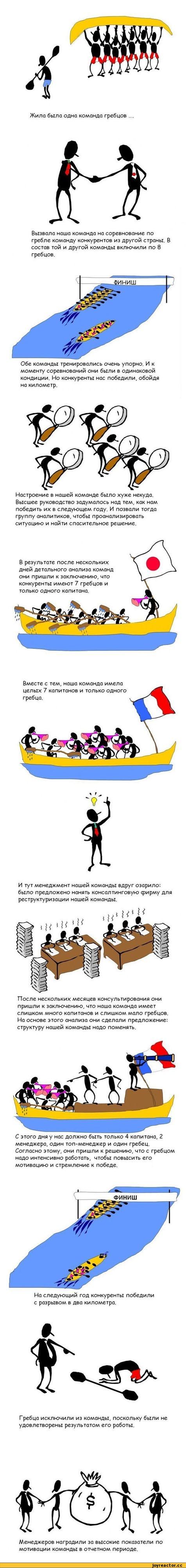 Анекдот про гребцов