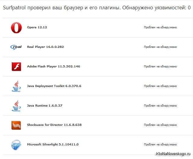 Проверка сайтов на вирусы онлайн