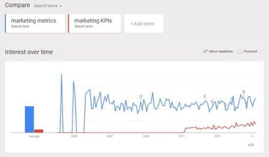 Google инструменты