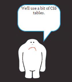 Центрирование текста html