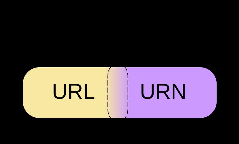 Url расшифровка