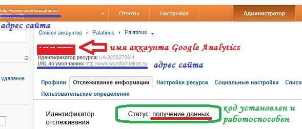 Как настроить гугл аналитик