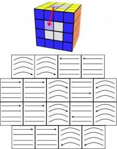 Как собрать кубик рубик 4 4