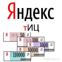 График апдейтов яндекса