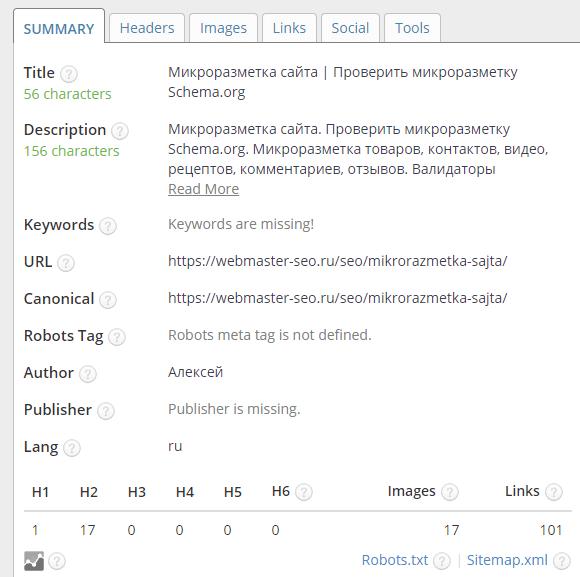 Длина keywords