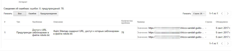 Файлы sitemap что это