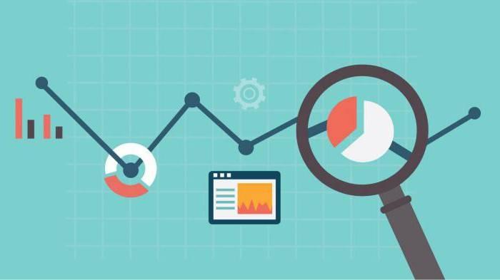 Основные типы поисковых запросов