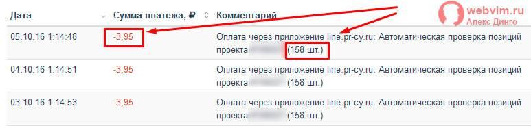Позиция сайта в яндексе по запросу