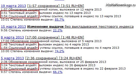 Календарь апдейтов