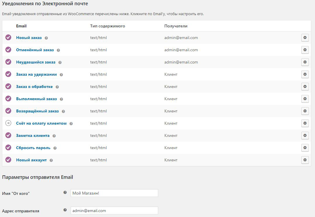 wordpress woocommerce email
