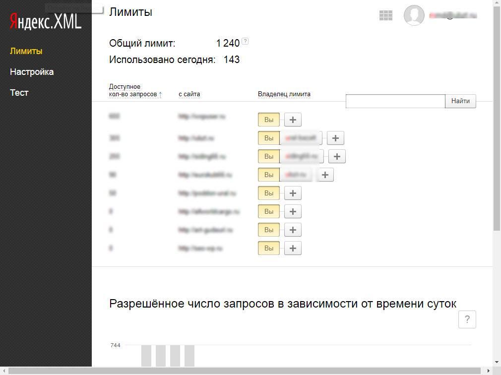 Программа проверка позиций сайта