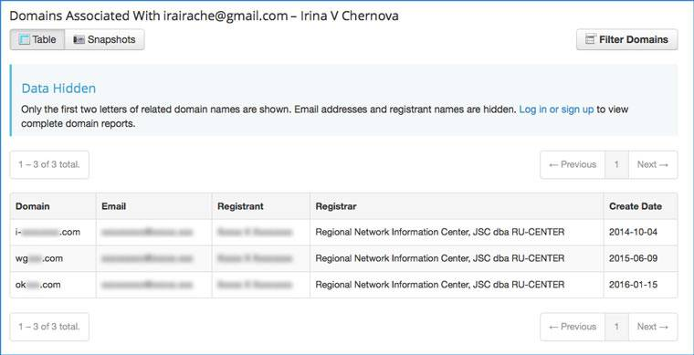 domains_by_email