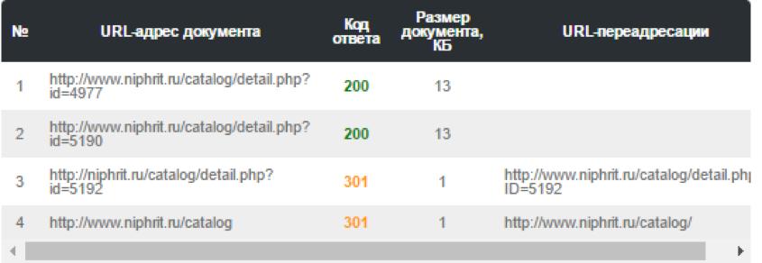 Пакетная проверка ответа сервера