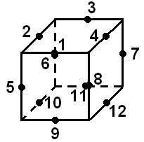 Как собрать кубик рубика вслепую