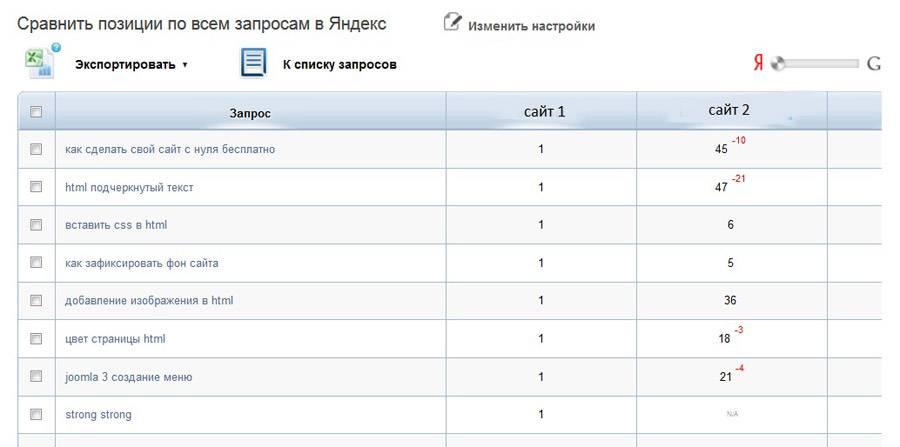 Spywords ru бесплатно