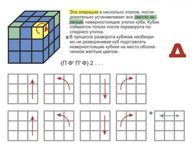 Сложить кубик рубик