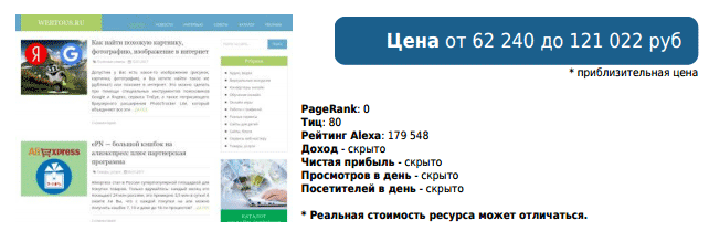 Оценить стоимость домена онлайн