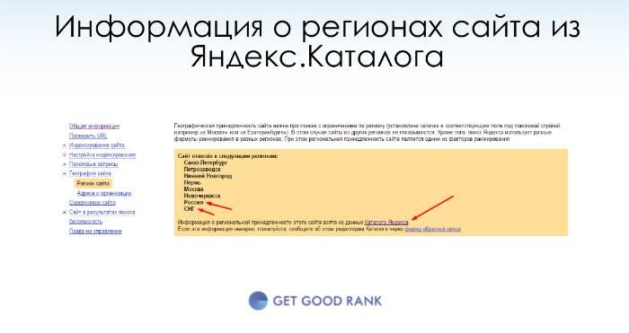 Продвижение сайта регионы из Яндекс каталога