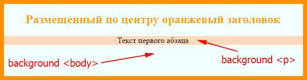Как сделать цвет текста в html
