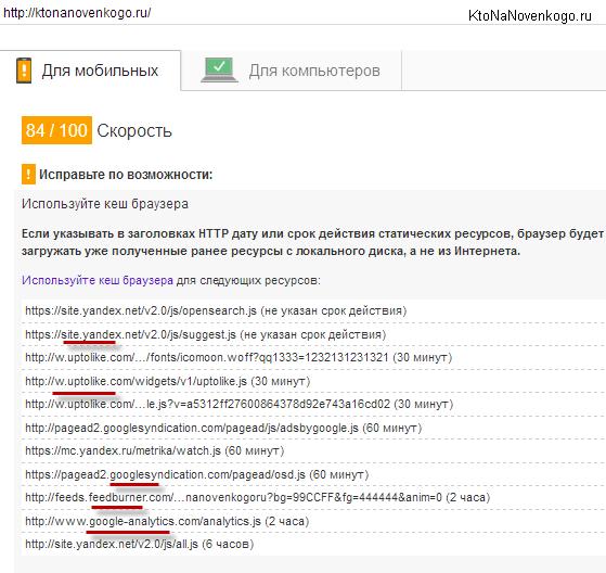 Узнать скорость загрузки сайта
