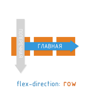 flexbox-main-row