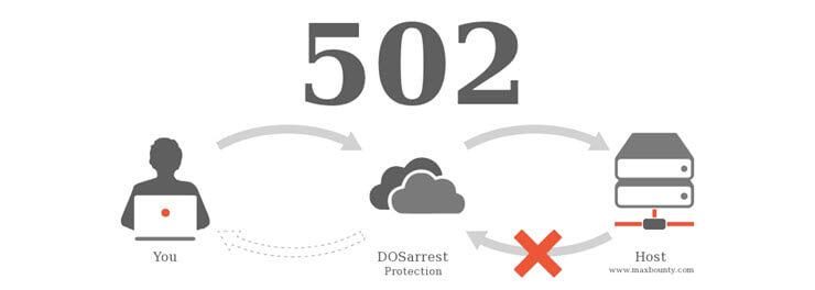 Что такое ошибка 502 bad gateway